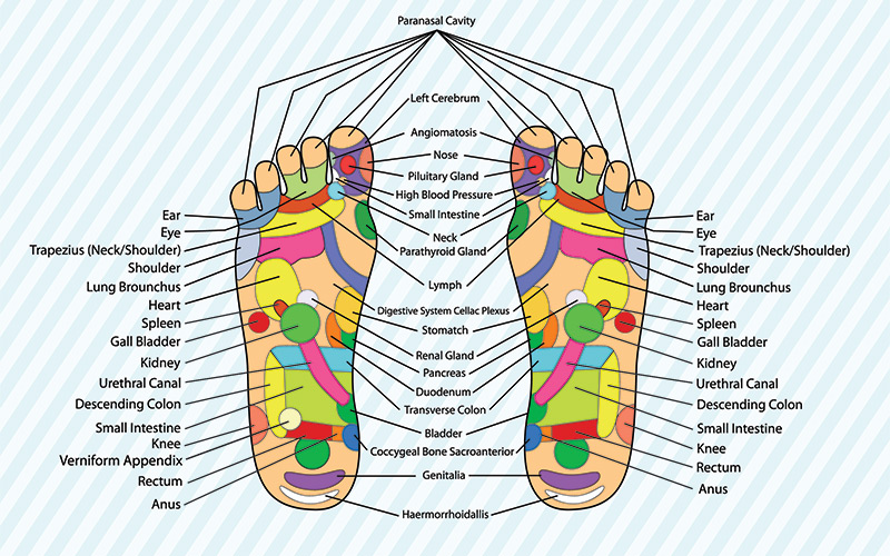 Health Benefits Of Chinese Foot Massage Therapy Chinese Holiday